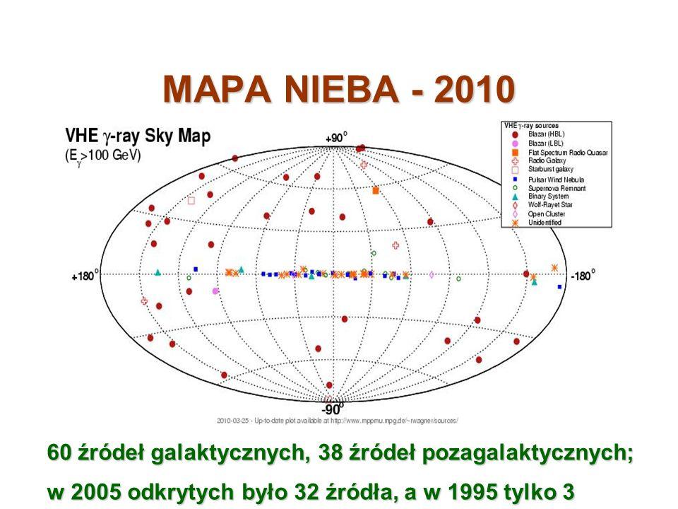 MAPA NIEBA - 2010 60 źródeł galaktycznych, 38 źródeł pozagalaktycznych; w 2005 odkrytych było 32 źródła, a w 1995 tylko 3