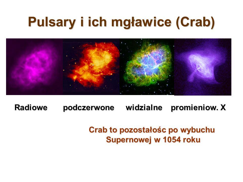 Pulsary i ich mgławice (Crab) Radiowe podczerwone widzialne promieniow. X Crab to pozostałośc po wybuchu Supernowej w 1054 roku