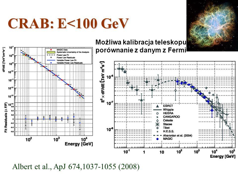CRAB: E<100 GeV Albert et al., ApJ 674,1037-1055 (2008) Możliwa kalibracja teleskopu – porównanie z danym z Fermi