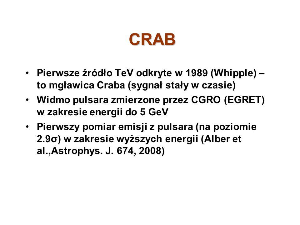 CRAB CRAB Pierwsze źródło TeV odkryte w 1989 (Whipple) – to mgławica Craba (sygnał stały w czasie) Widmo pulsara zmierzone przez CGRO (EGRET) w zakres