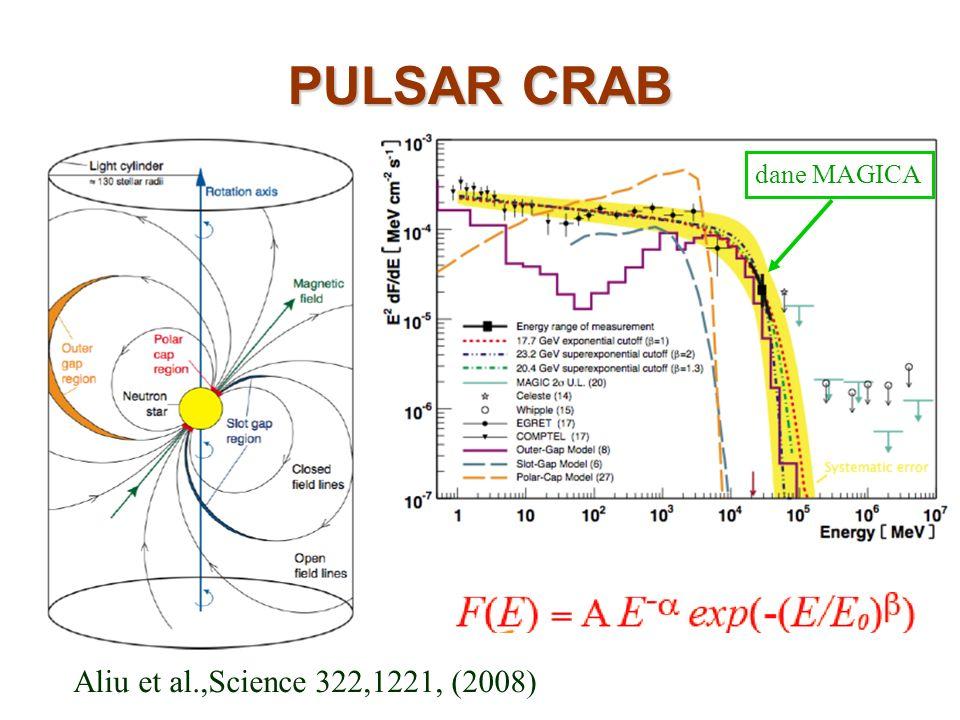 PULSAR CRAB Aliu et al.,Science 322,1221, (2008) dane MAGICA