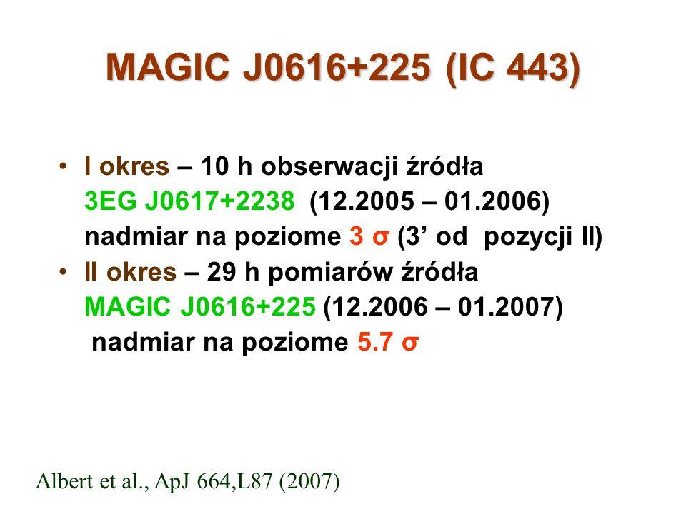 MAGIC J0616+225 (IC 443) I okres – 10 h obserwacji źródła 3EG J0617+2238 (12.2005 – 01.2006) nadmiar na poziome 3 σ (3 od pozycji II) II okres – 29 h