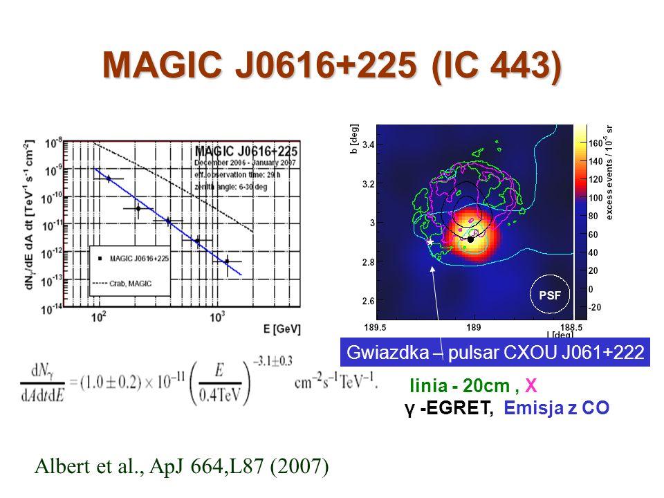 MAGIC J0616+225 (IC 443) linia - 20cm, X γ -EGRET, Emisja z CO Gwiazdka – pulsar CXOU J061+222 Albert et al., ApJ 664,L87 (2007)