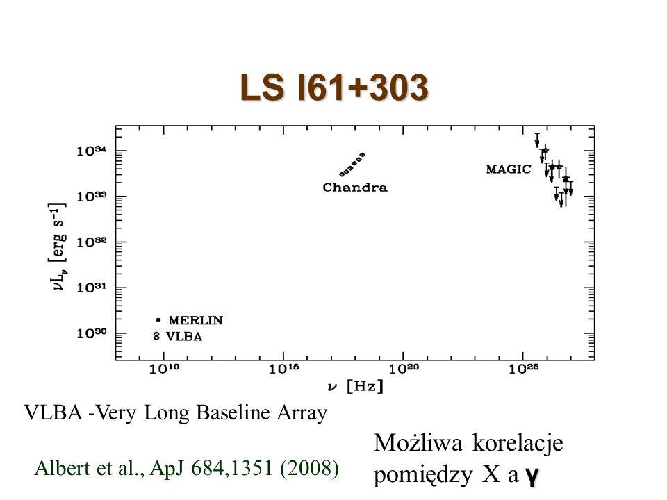 LS I61+303 Albert et al., ApJ 684,1351 (2008) Możliwa korelacje γ pomiędzy X a γ VLBA -Very Long Baseline Array