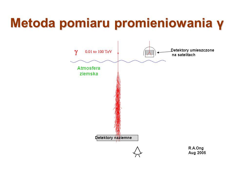 Metoda pomiaru promieniowania γ Detektory naziemne Detektory umieszczone na satelitach R.A.Ong Aug 2005 Atmosfera ziemska