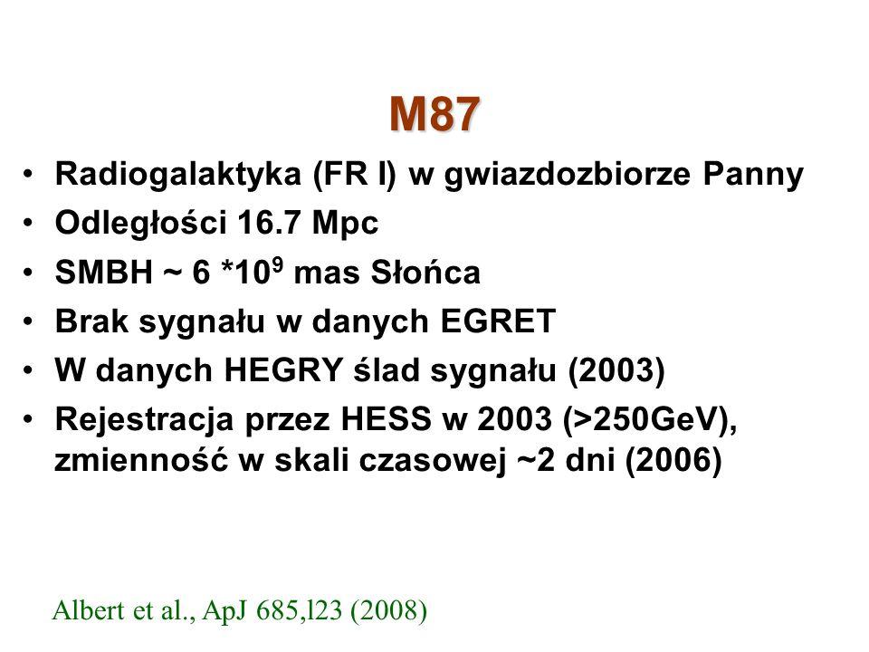 M87 Radiogalaktyka (FR I) w gwiazdozbiorze Panny Odległości 16.7 Mpc SMBH ~ 6 *10 9 mas Słońca Brak sygnału w danych EGRET W danych HEGRY ślad sygnału