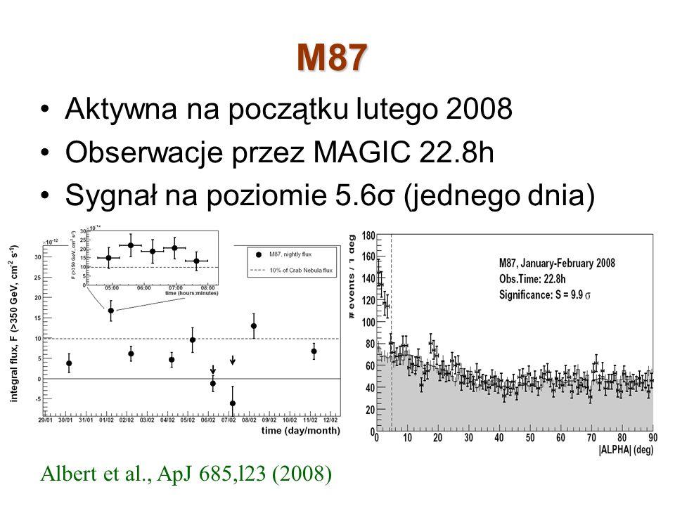 M87 Aktywna na początku lutego 2008 Obserwacje przez MAGIC 22.8h Sygnał na poziomie 5.6σ (jednego dnia) Albert et al., ApJ 685,l23 (2008)