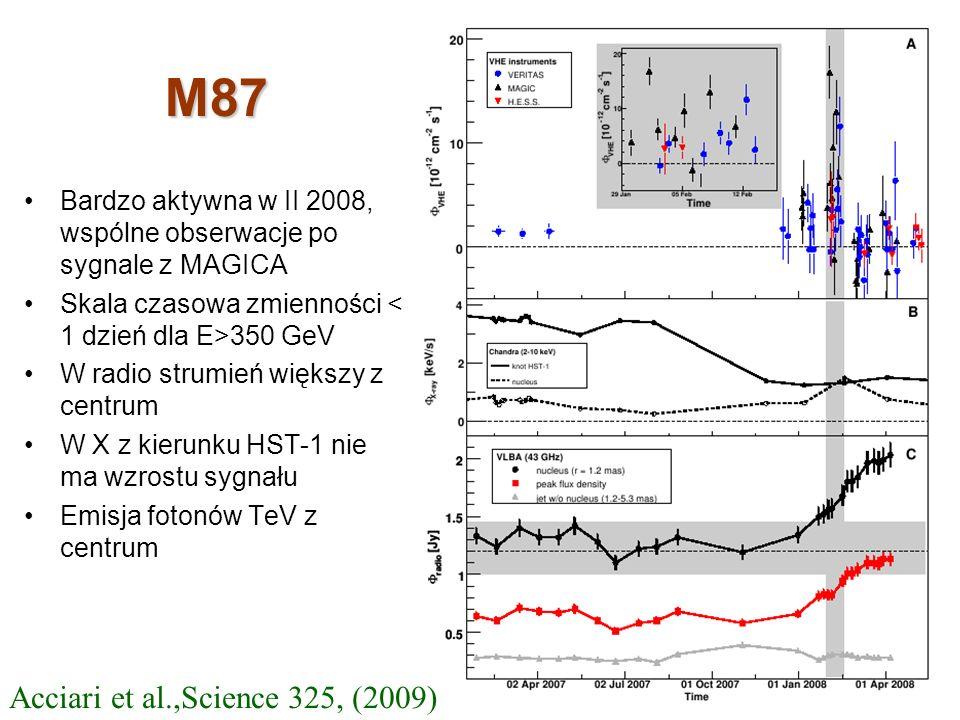 M87 Bardzo aktywna w II 2008, wspólne obserwacje po sygnale z MAGICA Skala czasowa zmienności 350 GeV W radio strumień większy z centrum W X z kierunk