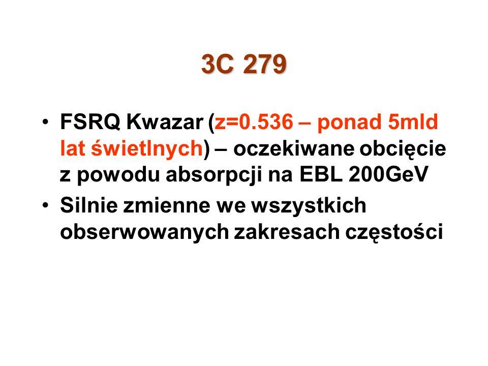 3C 279 FSRQ Kwazar (z=0.536 – ponad 5mld lat świetlnych) – oczekiwane obcięcie z powodu absorpcji na EBL 200GeV Silnie zmienne we wszystkich obserwowa