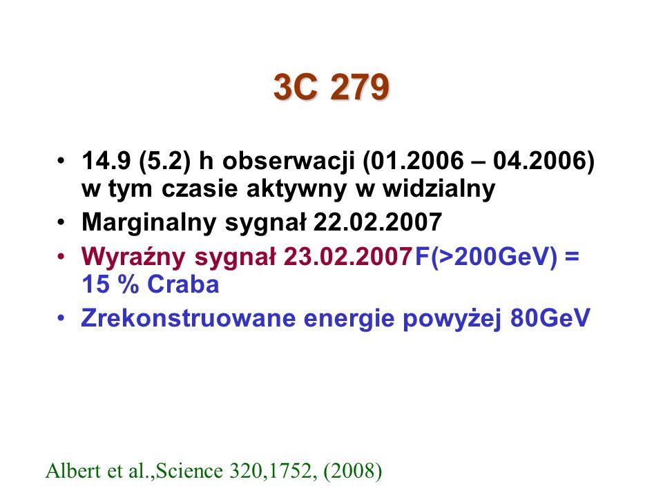 3C 279 14.9 (5.2) h obserwacji (01.2006 – 04.2006) w tym czasie aktywny w widzialny Marginalny sygnał 22.02.2007 Wyraźny sygnał 23.02.2007F(>200GeV) =