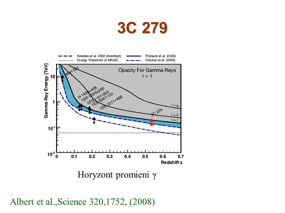 3C 279 Albert et al.,Science 320,1752, (2008) Horyzont promieni γ