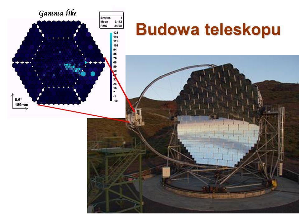 PULSAR CRAB Specjalny trigger do rejestracji niskoenergetycznych kwantów γ (energia progowa 25 GeV zamiast 50 GeV) Obserwacje pomiędzy 10.2007 a 02.2008 22.3h obserwacji w dobrych warunkach pogodowych Zmierzony sygnał od pulsara jest na poziomie 6.4σ (w całym przedziale energii) Dla energii powyżej 60 GeV - 3.4σ Aliu et al.,Science 322,1221, (2008)