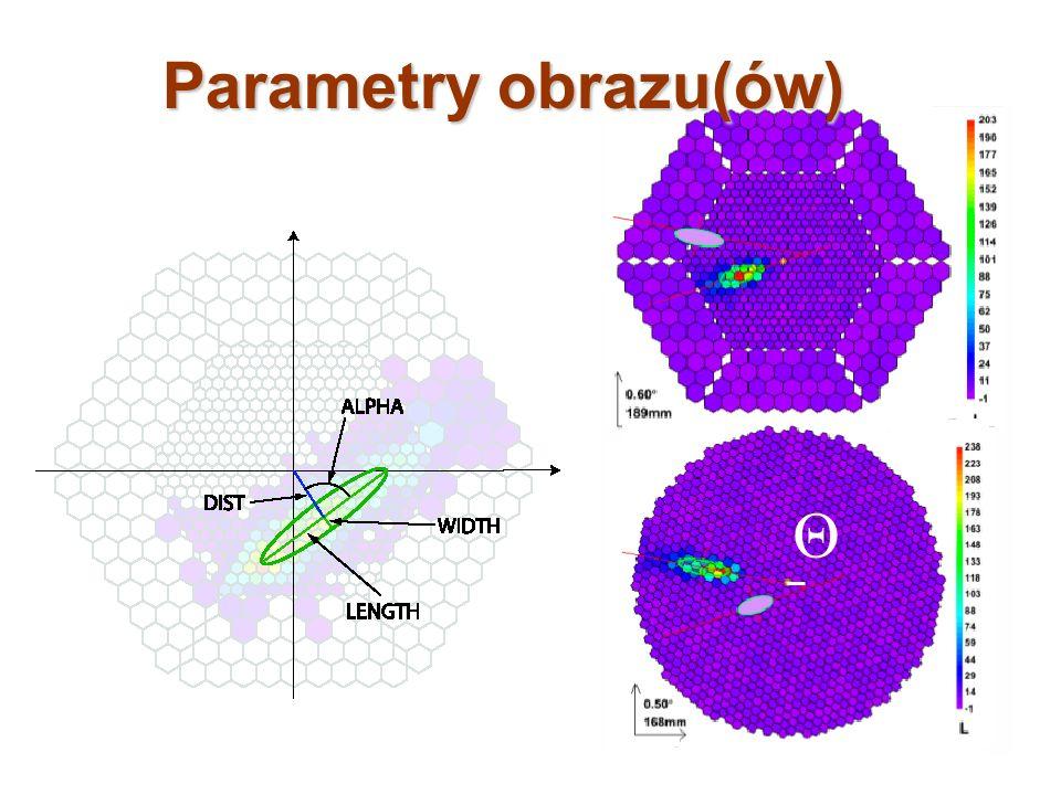 LS I61+303 Anderhub et al., ApJ 706,L27 (2009) Korelacje γ pomiędzy X a γ -ich źródłem te same e