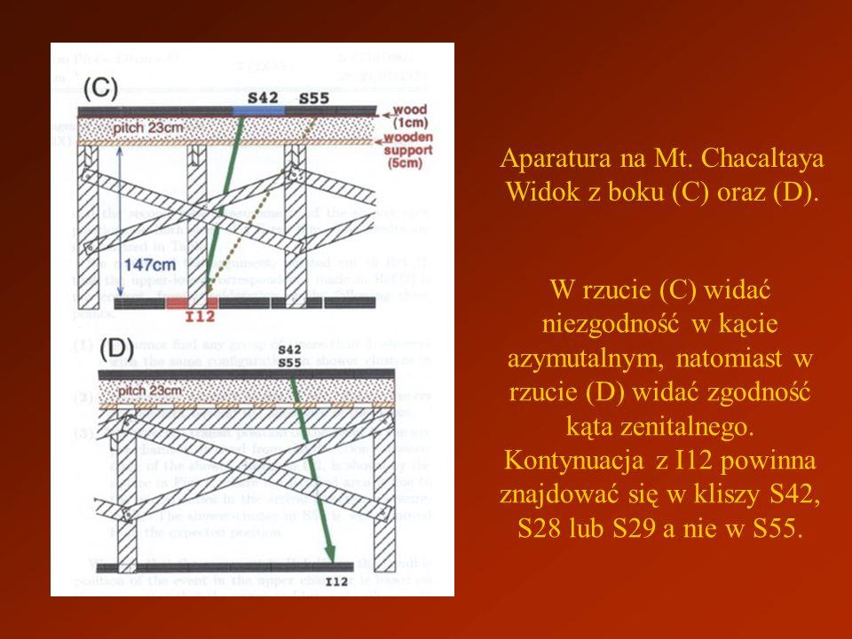 Aparatura na Mt. Chacaltaya Widok z boku (C) oraz (D). W rzucie (C) widać niezgodność w kącie azymutalnym, natomiast w rzucie (D) widać zgodność kąta
