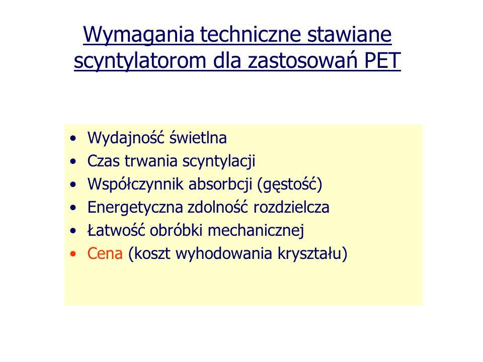 Wymagania techniczne stawiane scyntylatorom dla zastosowań PET Wydajność świetlna Czas trwania scyntylacji Współczynnik absorbcji (gęstość) Energetycz