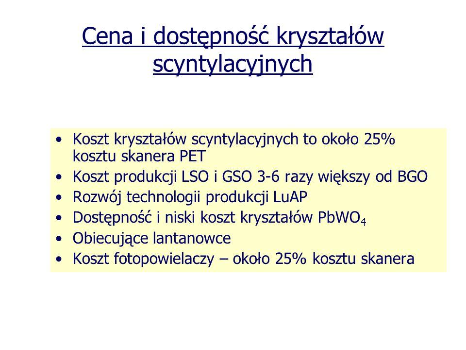 Cena i dostępność kryształów scyntylacyjnych Koszt kryształów scyntylacyjnych to około 25% kosztu skanera PET Koszt produkcji LSO i GSO 3-6 razy więks