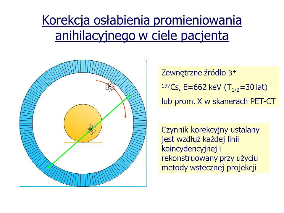 Korekcja osłabienia promieniowania anihilacyjnego w ciele pacjenta Zewnętrzne źródło + 137 Cs, E=662 keV (T 1/2 =30 lat) lub prom. X w skanerach PET-C