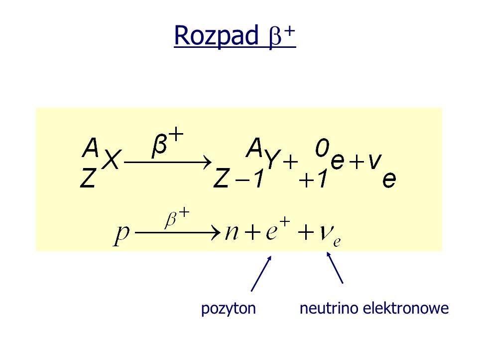 Rozpad + pozytonneutrino elektronowe