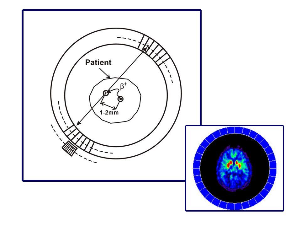 Parametry nowoczesnego skanera PET Przestrzenna zdolność rozdzielcza mniejsza od 5mm Energetyczna zdolność rozdzielcza na poziomie 12% Niska frakcja promieniowania rozproszonego i koincydencji przypadkowych (okno koincydencyjne na poziomie 6-8ns) Korekcja osłabienia promieniowania w ciele pacjenta szybkie skany transmisyjne 137 Cs dobry kontrast obrazu przy krótkim czasie badania (ok.