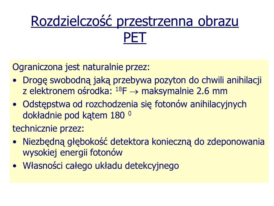 Rozdzielczość przestrzenna obrazu PET Ograniczona jest naturalnie przez: Drogę swobodną jaką przebywa pozyton do chwili anihilacji z elektronem ośrodk