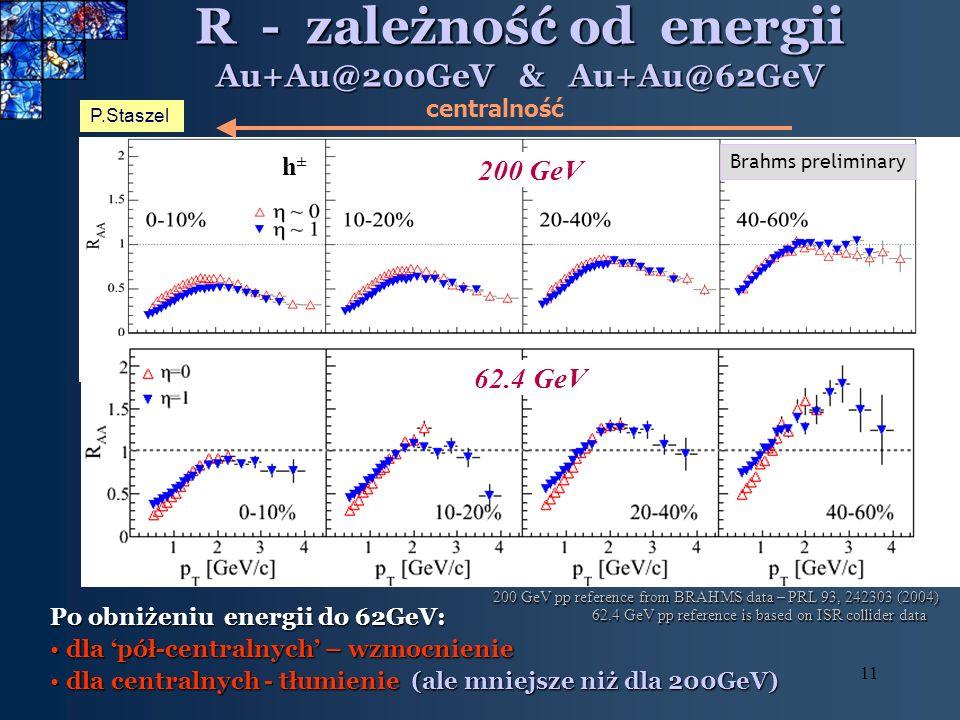 11 R - zależność od energii Au+Au@200GeV & Au+Au@62GeV P.Staszel Brahms preliminary 200 GeV 62.4 GeV centralność 200 GeV pp reference from BRAHMS data – PRL 93, 242303 (2004) 62.4 GeV pp reference is based on ISR collider data 62.4 GeV pp reference is based on ISR collider data Po obniżeniu energii do 62GeV: dla pół-centralnych – wzmocnienie dla pół-centralnych – wzmocnienie dla centralnych - tłumienie (ale mniejsze niż dla 200GeV) dla centralnych - tłumienie (ale mniejsze niż dla 200GeV) h±h±