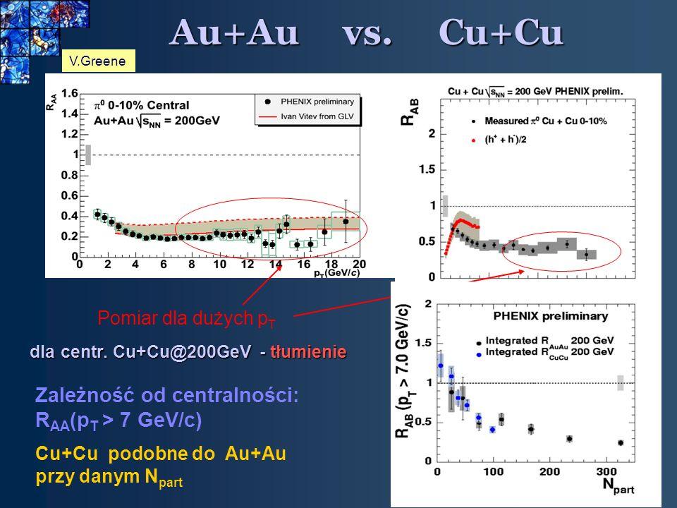 12 Au+Au vs. Cu+Cu Pomiar dla dużych p T Zależność od centralności: R AA (p T > 7 GeV/c) Cu+Cu podobne do Au+Au przy danym N part dla centr. Cu+Cu@200