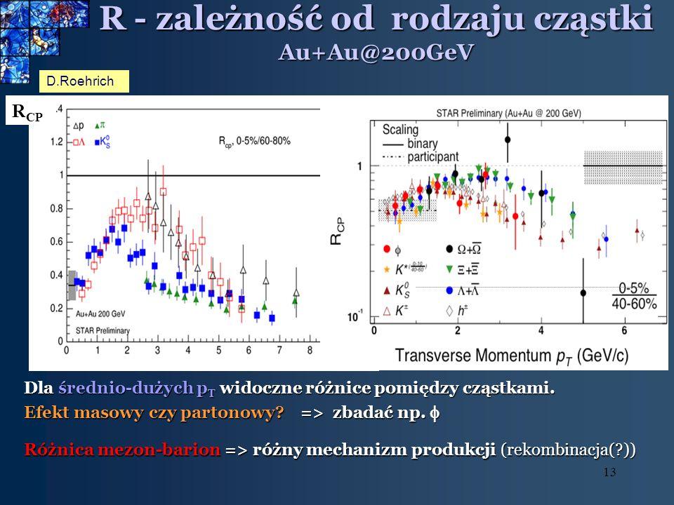 13 R - zależność od rodzaju cząstki Au+Au@200GeV D.Roehrich Dla średnio-dużych p T widoczne różnice pomiędzy cząstkami. Efekt masowy czy partonowy? =>
