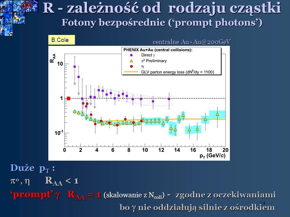14 R - zależność od rodzaju cząstki Fotony bezpośrednie (prompt photons) B.Cole Duże p T : 0, R AA < 1 0, R AA < 1 prompt R AA = 1 (skalowanie z N coll ) - zgodne z oczekiwaniami bo nie oddziałują silnie z ośrodkiem bo nie oddziałują silnie z ośrodkiem centralne Au+Au@200GeV