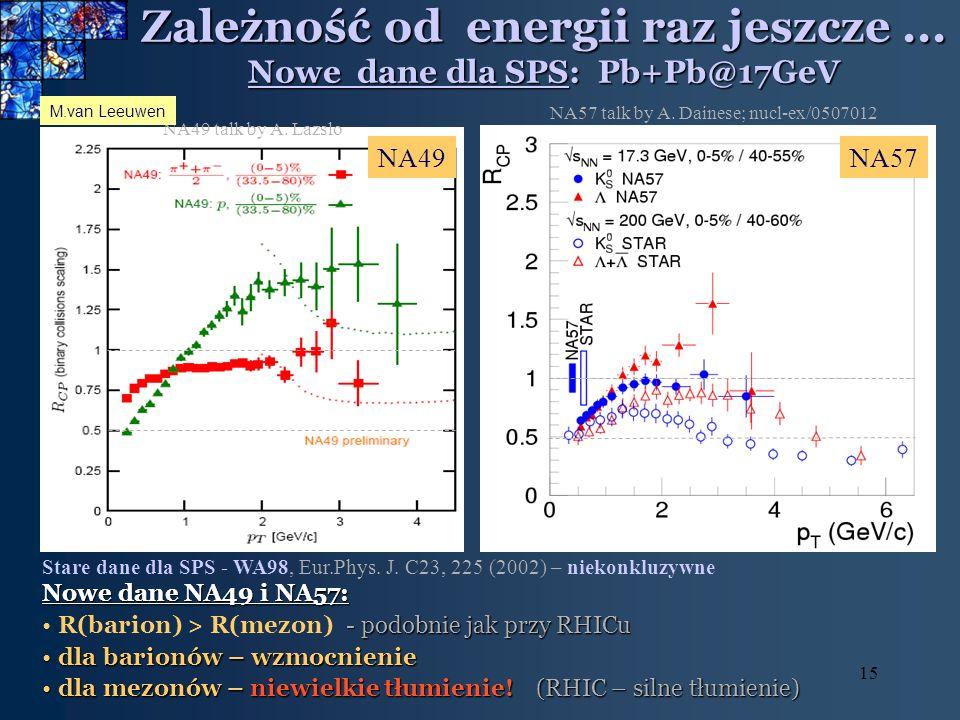 15 Zależność od energii raz jeszcze... Nowe dane dla SPS: Pb+Pb@17GeV Nowe dane NA49 i NA57: - podobnie jak przy RHICu R(barion) > R(mezon) - podobnie