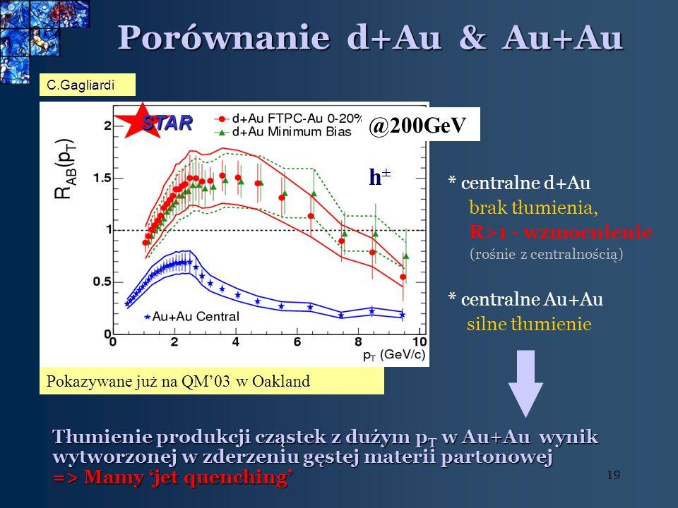19 Porównanie d+Au & Au+Au STAR Pokazywane już na QM03 w Oakland * centralne d+Au brak tłumienia, R>1 - wzmocnienie (rośnie z centralnością) * centralne Au+Au silne tłumienie C.Gagliardi h±h± @200GeV Tłumienie produkcji cząstek z dużym p T w Au+Au wynik wytworzonej w zderzeniu gęstej materii partonowej => Mamy jet quenching