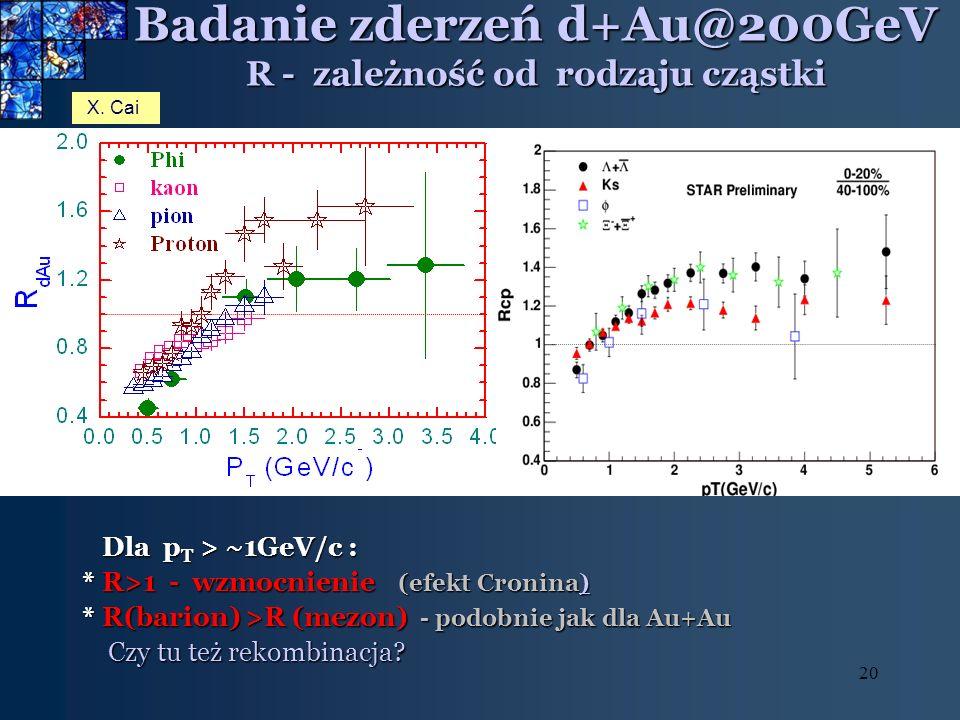20 Badanie zderzeń d+Au@200GeV R - zależność od rodzaju cząstki X. Cai Dla p T > ~1GeV/c : Dla p T > ~1GeV/c : * R>1 - wzmocnienie (efekt Cronina) ) *