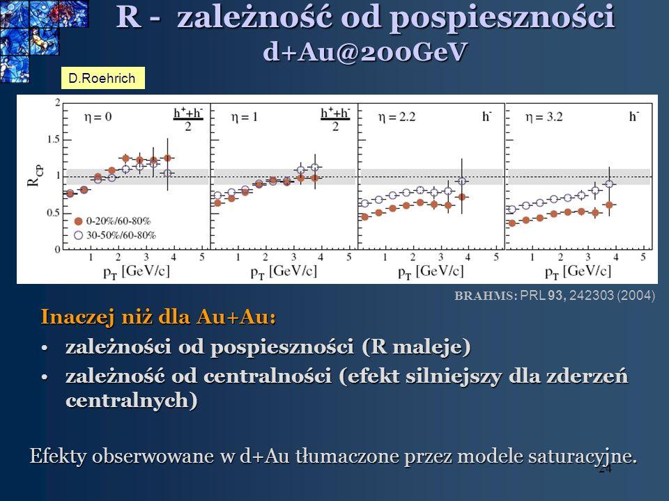 24 R - zależność od pospieszności d+Au@200GeV Inaczej niż dla Au+Au: zależności od pospieszności (R maleje)zależności od pospieszności (R maleje) zależność od centralności (efekt silniejszy dla zderzeń centralnych)zależność od centralności (efekt silniejszy dla zderzeń centralnych) D.Roehrich BRAHMS: PRL 93, 242303 (2004) Efekty obserwowane w d+Au tłumaczone przez modele saturacyjne.