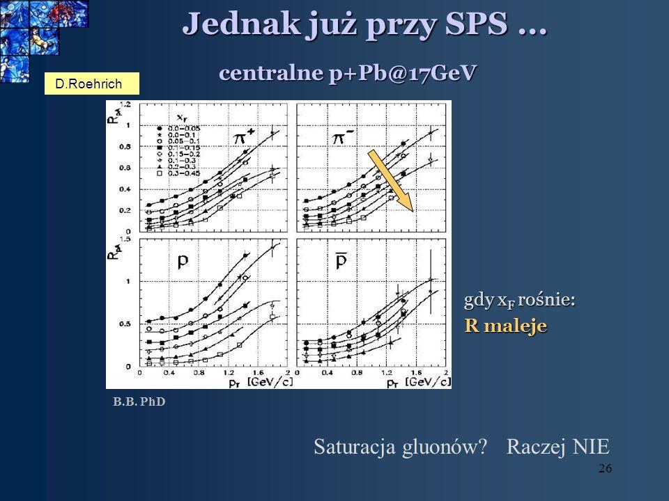 26 Jednak już przy SPS... D.Roehrich centralne p+Pb@17GeV B.B. PhD gdy x F rośnie: R maleje Saturacja gluonów? Raczej NIE