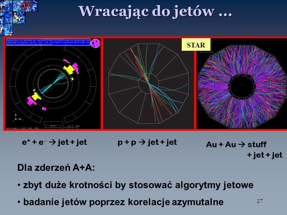 27 Wracając do jetów... p + p jet + jet Au + Au stuff + jet + jet e + + e jet + jet STAR Dla zderzeń A+A: zbyt duże krotności by stosować algorytmy je