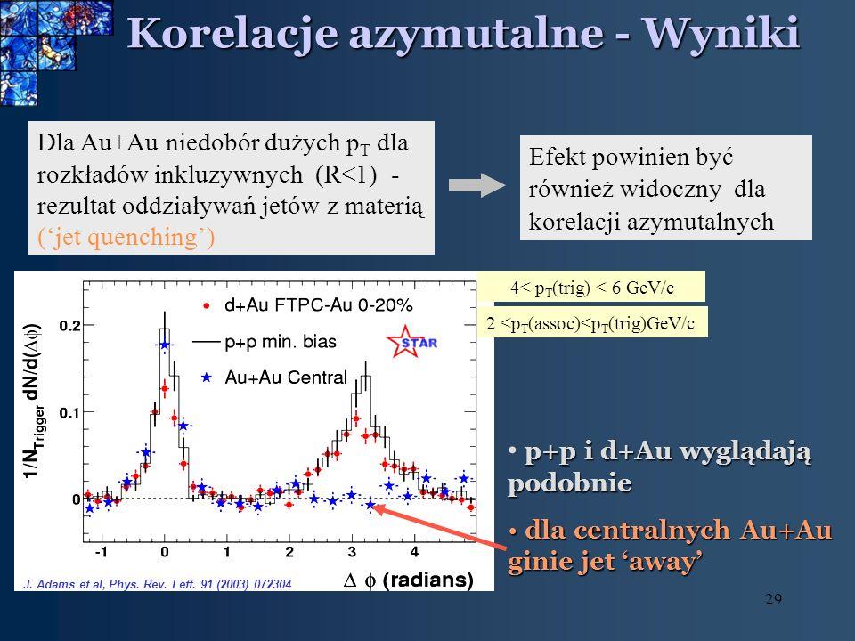 29 Korelacje azymutalne - Wyniki Dla Au+Au niedobór dużych p T dla rozkładów inkluzywnych (R<1) - rezultat oddziaływań jetów z materią (jet quenching)
