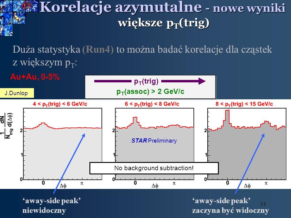 31 Korelacje azymutalne - nowe wyniki większe p T (trig) Duża statystyka (Run4) to można badać korelacje dla cząstek z większym p T : Au+Au, 0-5% p T (trig) p T (assoc) > 2 GeV/c No background subtraction.