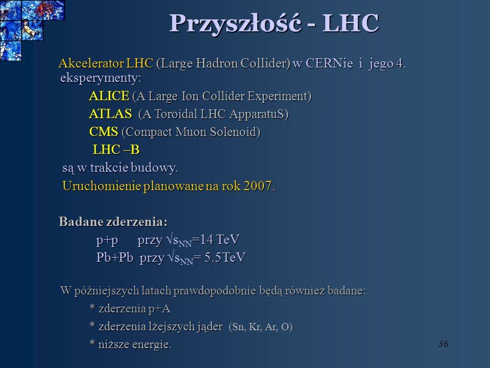 36 Przyszłość - LHC Akcelerator LHC (Large Hadron Collider) w CERNie i jego 4. eksperymenty: Akcelerator LHC (Large Hadron Collider) w CERNie i jego 4