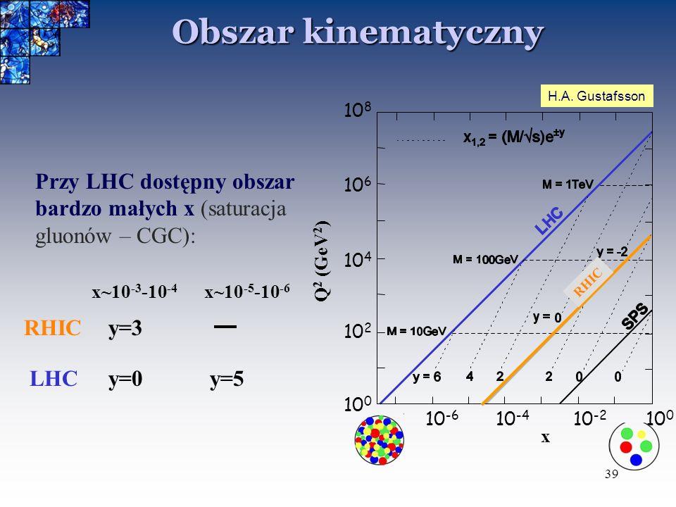 39 Obszar kinematyczny H.A. Gustafsson RHIC Przy LHC dostępny obszar bardzo małych x (saturacja gluonów – CGC): RHIC LHC x~10 -3 -10 -4 x~10 -5 -10 -6