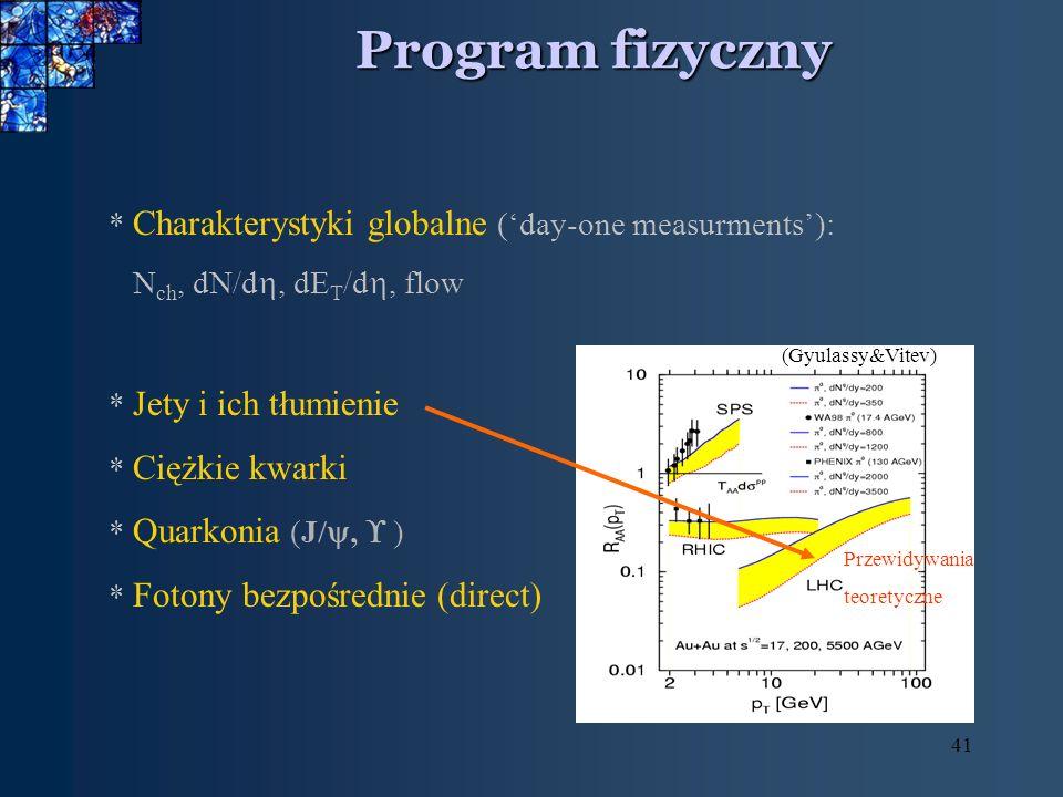 41 Program fizyczny * Charakterystyki globalne (day-one measurments): N ch, dN/d, dE T /d, flow * Jety i ich tłumienie * Ciężkie kwarki * Quarkonia (J/, ) * Fotony bezpośrednie (direct) (Gyulassy&Vitev) Przewidywania teoretyczne