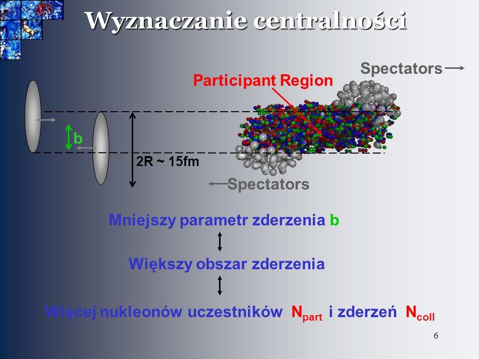 7 Wyznaczanie centralności Niestety nie da się zmierzyć parametru zderzeniaNiestety nie da się zmierzyć parametru zderzenia b Eksperymenty przy RHICu, centralność parametryzują przez liczbę zderzeń N coll i liczbę uczestników N partEksperymenty przy RHICu, centralność parametryzują przez liczbę zderzeń N coll i liczbę uczestników N part Mierzy się rozkłady krotności cząstek naładowanych, i rozdziela na przedziały danego ułamka całkowitego przekroju nieelastycznego -Mierzy się rozkłady krotności cząstek naładowanych, i rozdziela na przedziały danego ułamka całkowitego przekroju nieelastycznego - Z modelu Glaubera wylicza się N coll i N part odpowiadające danemu przedziałowiZ modelu Glaubera wylicza się N coll i N part odpowiadające danemu przedziałowi (0-5)% (85-100)%