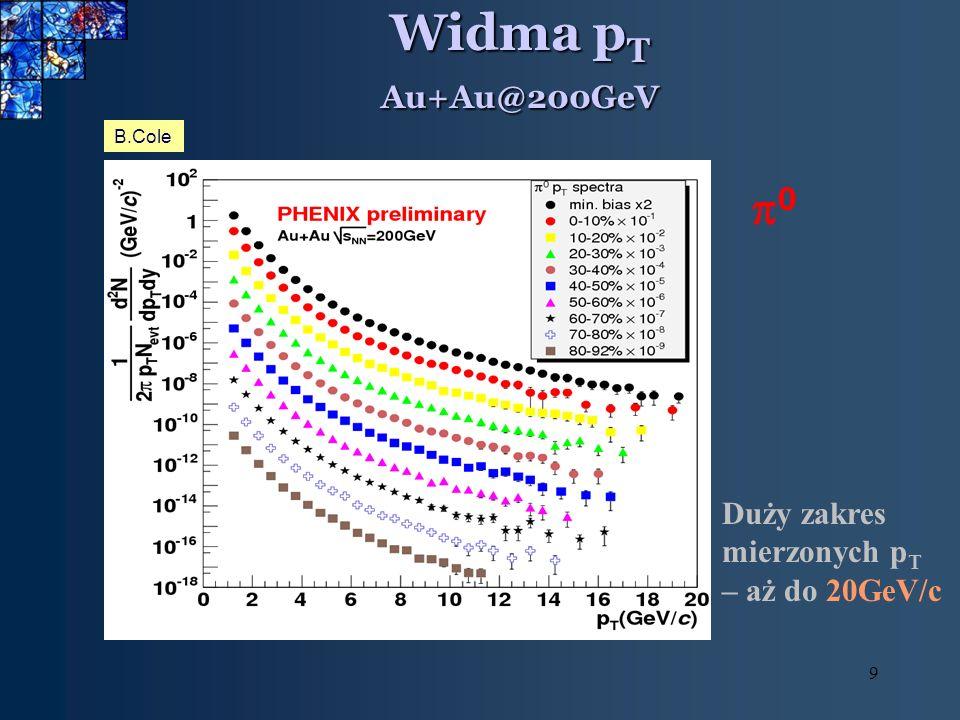 9 Widma p T Au+Au@200GeV 0 Duży zakres mierzonych p T – aż do 20GeV/c B.Cole