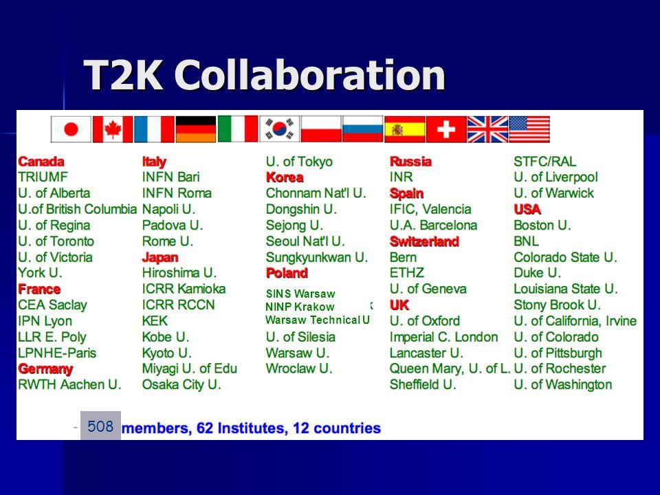 T2K Collaboration SINS Warsaw NINP Krakow Warsaw Technical U 508