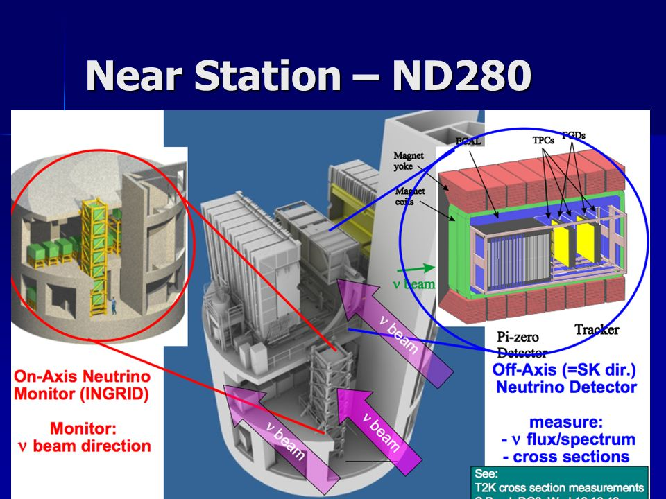 Near Station – ND280