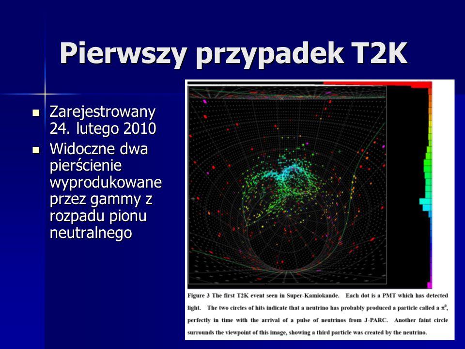 Pierwszy przypadek T2K Zarejestrowany 24. lutego 2010 Zarejestrowany 24.