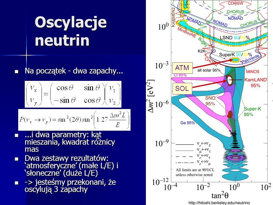 Oscylacje neutrin Na początek - dwa zapachy...