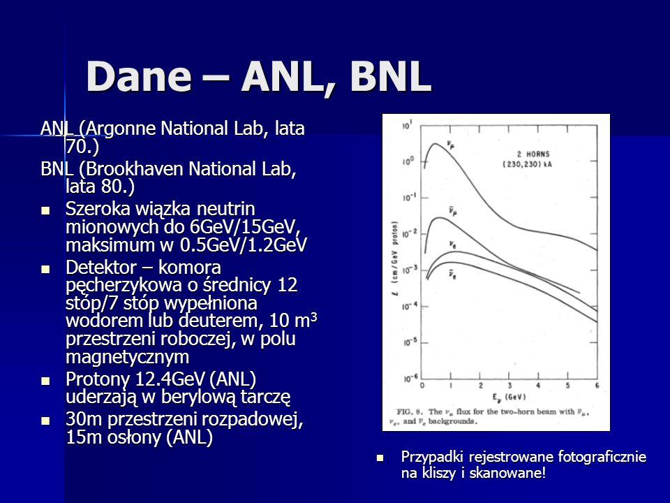 Dane – ANL, BNL ANL (Argonne National Lab, lata 70.) BNL (Brookhaven National Lab, lata 80.) Szeroka wiązka neutrin mionowych do 6GeV/15GeV, maksimum w 0.5GeV/1.2GeV Szeroka wiązka neutrin mionowych do 6GeV/15GeV, maksimum w 0.5GeV/1.2GeV Detektor – komora pęcherzykowa o średnicy 12 stóp/7 stóp wypełniona wodorem lub deuterem, 10 m 3 przestrzeni roboczej, w polu magnetycznym Detektor – komora pęcherzykowa o średnicy 12 stóp/7 stóp wypełniona wodorem lub deuterem, 10 m 3 przestrzeni roboczej, w polu magnetycznym Protony 12.4GeV (ANL) uderzają w berylową tarczę Protony 12.4GeV (ANL) uderzają w berylową tarczę 30m przestrzeni rozpadowej, 15m osłony (ANL) 30m przestrzeni rozpadowej, 15m osłony (ANL) Przypadki rejestrowane fotograficznie na kliszy i skanowane.