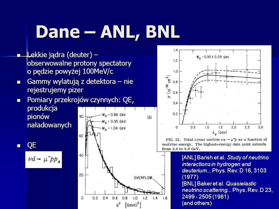 Dane – ANL, BNL Lekkie jądra (deuter) – obserwowalne protony spectatory o pędzie powyżej 100MeV/c Lekkie jądra (deuter) – obserwowalne protony spectatory o pędzie powyżej 100MeV/c Gammy wylatują z detektora – nie rejestrujemy pizer Gammy wylatują z detektora – nie rejestrujemy pizer Pomiary przekrojów czynnych: QE, produkcja pionów naładowanych Pomiary przekrojów czynnych: QE, produkcja pionów naładowanych QE QE [ANL] Barish et al.