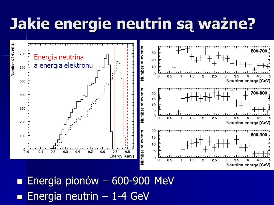 Jakie energie neutrin są ważne.