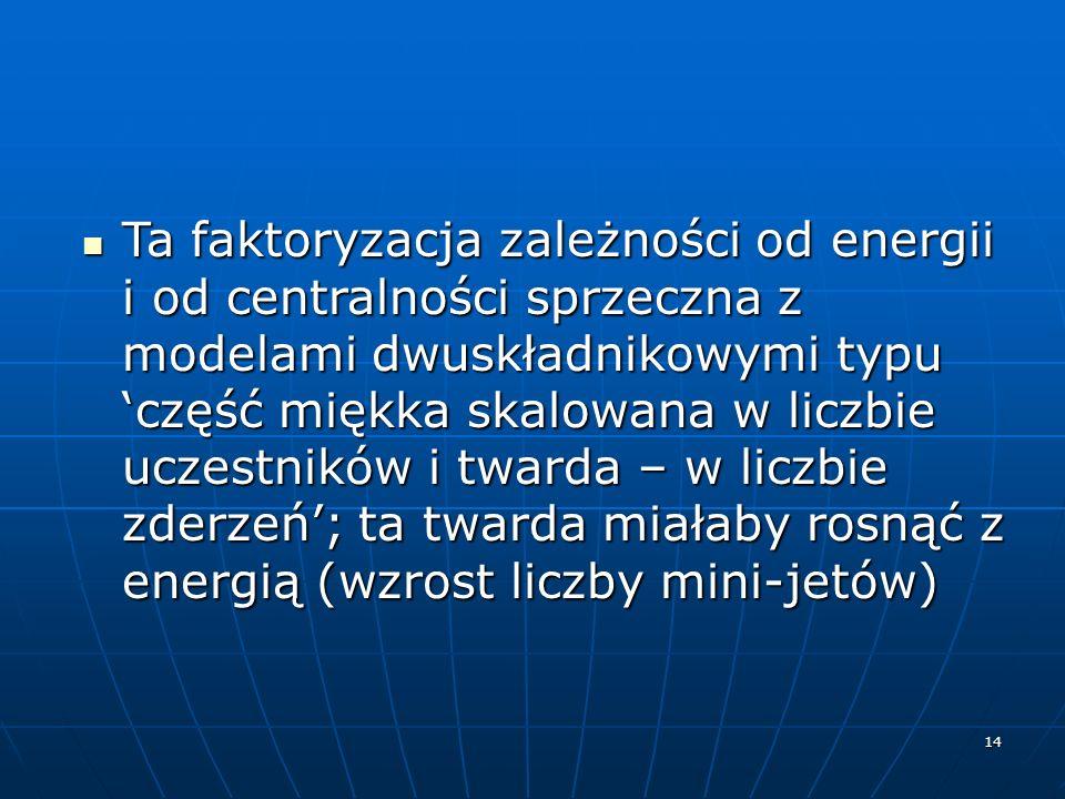 14 Ta faktoryzacja zależności od energii i od centralności sprzeczna z modelami dwuskładnikowymi typu część miękka skalowana w liczbie uczestników i twarda – w liczbie zderzeń; ta twarda miałaby rosnąć z energią (wzrost liczby mini-jetów) Ta faktoryzacja zależności od energii i od centralności sprzeczna z modelami dwuskładnikowymi typu część miękka skalowana w liczbie uczestników i twarda – w liczbie zderzeń; ta twarda miałaby rosnąć z energią (wzrost liczby mini-jetów)