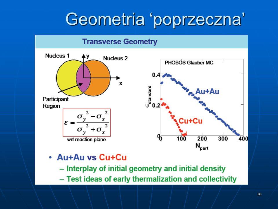16 Geometria poprzeczna